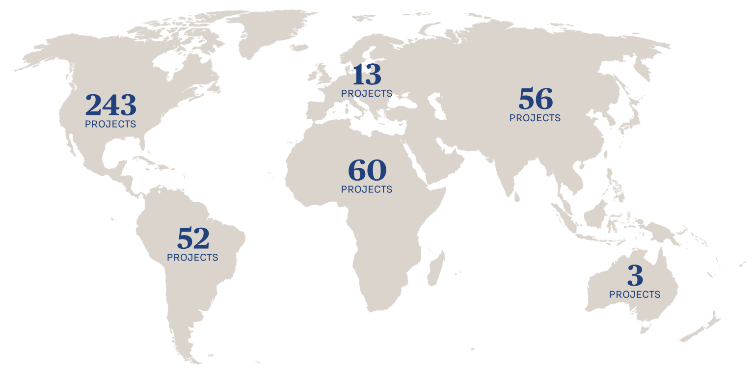 World Map: 427 Projects